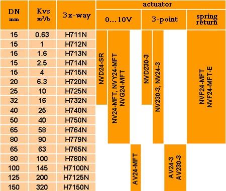 belimo 120v spring return actuator pdf